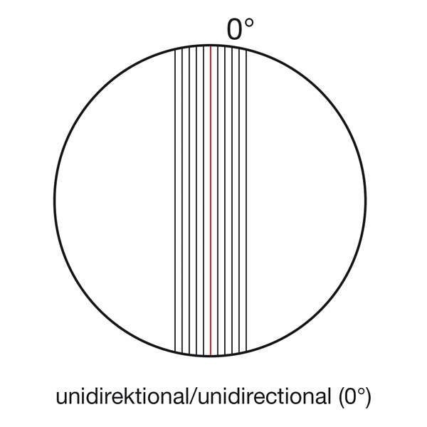 Kulfiber unidirectional